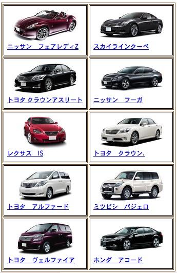 自動車リース(カーリース)好きな車ランキング.jpg